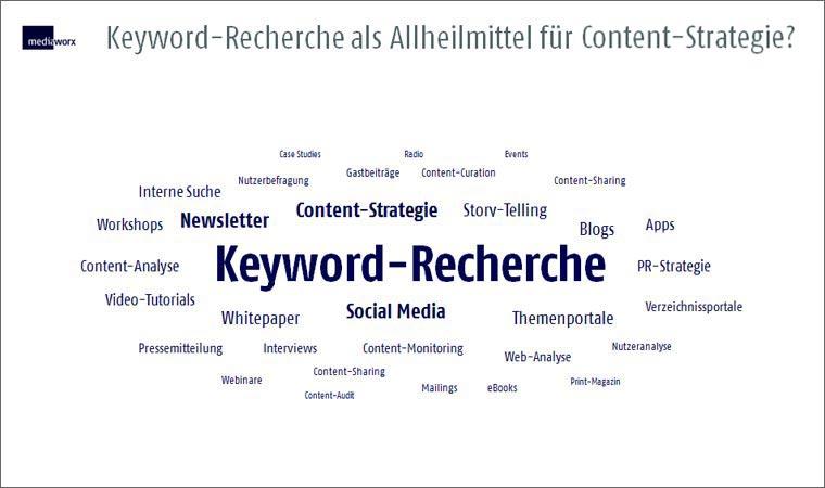 Keyword-Recherche als Basis für eine erfolgreiche Content-Strategie auf Basis der Customer-Journey