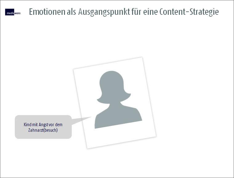 Emotionen als Ausgangspunkt für eine Content-Strategie
