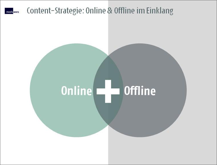 Content-Strategie: Online & Offline im Einklang