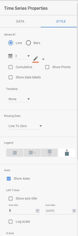 Diagramme Stylen im Datastudio