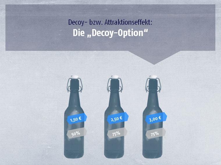 """Decoy-Effekt - Das 2er Angebot + Decoy-Option, um das Bier in der Mitte """"attraktiver wirken"""" zu lassen"""