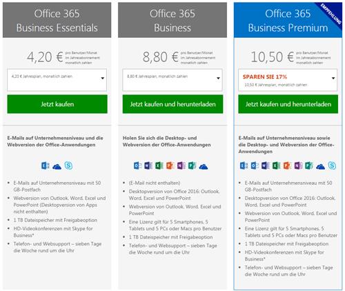 Der Dekoy Effekt am Beispiel Microsoft.